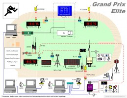 Grand Prix Elite Athletics Timing Package Diagram