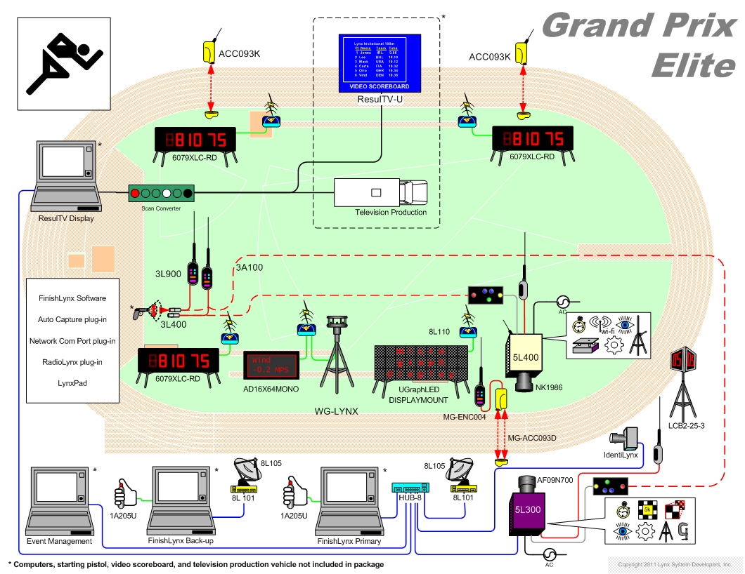 scoreboard wiring diagrams track installation resources for architects   contractors sports  track installation resources for