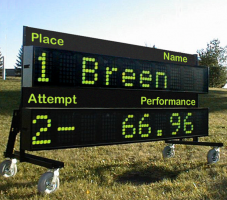 FieldLynx Athletics Field Event Scoreboard