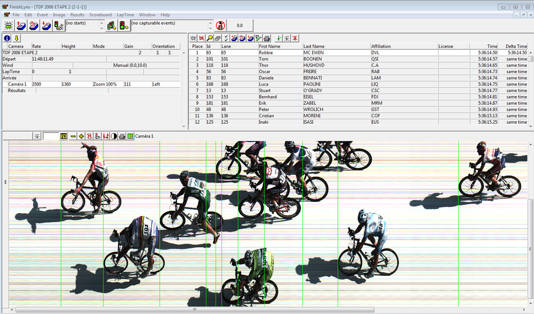 FinishLynx resultados de software de captura desde el Tour de Francia